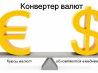 Калькулятор валют онлайн